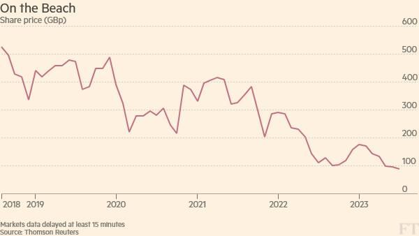 Investors Chronicle: On the Beach, Vodafone, Sophos