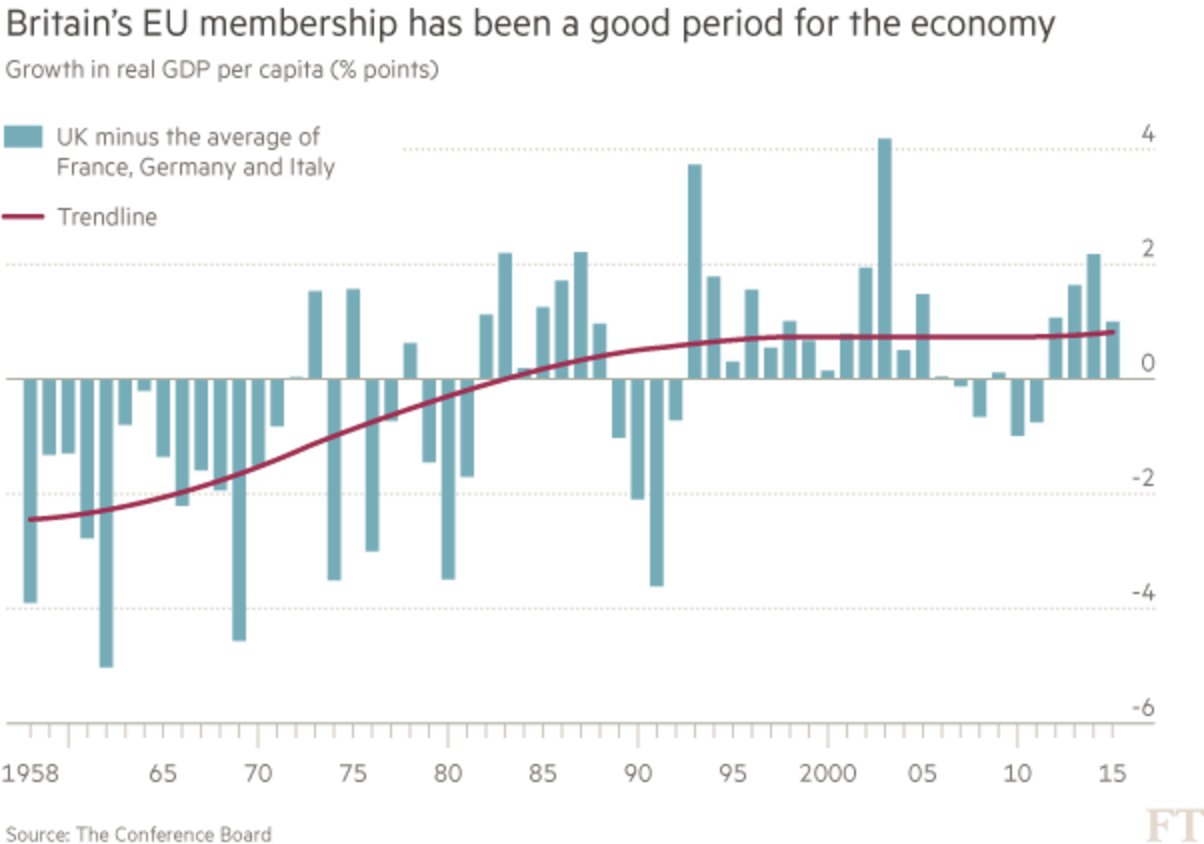 the uk economy has recently experienced The experience of deindustrialization has indeed differed in individual advanced economies in the united states, the absolute numbers employed in manufacturing have remained roughly constant since 1970, while the overall workforce has grown enormously.