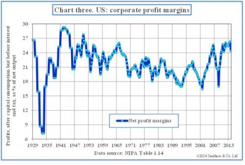 The problem of Cape and non-US markets (part 1) | Financial