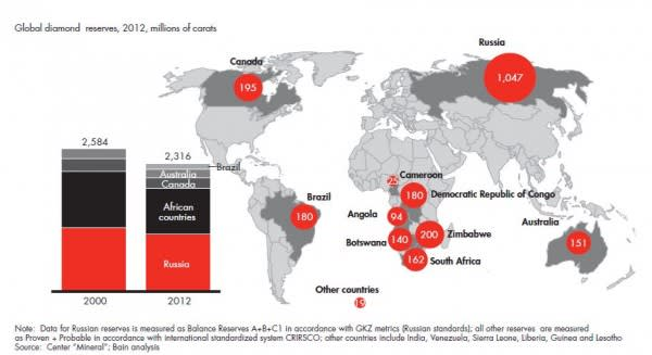 an analysis of the diamond industry in africa Swot analysis of the manufacturing industry what are the key factors that affect the success of the manufacturing industry in south africa and what regulations do you need to be aware of a weakness of the manufacturing industry is that much of it is built on the production of non-essential.
