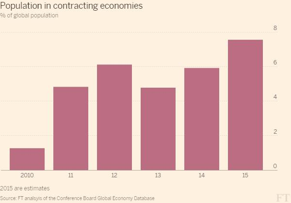 People in recession economies   Financial Times
