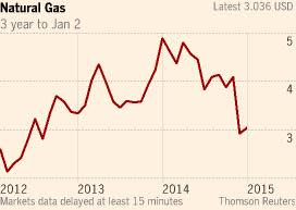 After the oil price fall, is natural gas next? | Financial Times