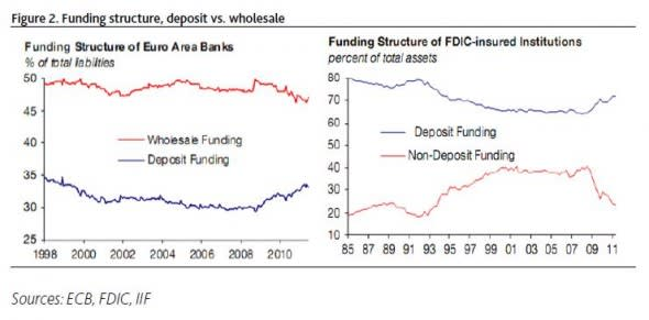 Eurozone crisis: Live blog | Financial Times
