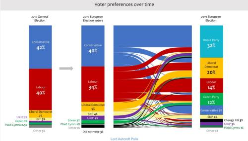 European elections 2019 – as it happened | The World