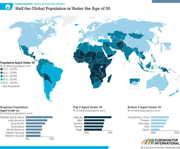 EM youth bulge: a demographic dividend or time bomb? | Financial Times