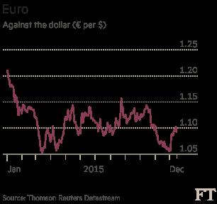 Foreign ExchangeEuro Markets