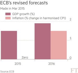 With perfect timing, ECB's Draghi calls end to eurozone crisis | Financial Times