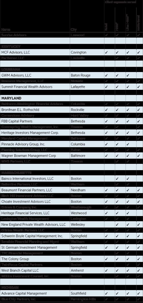 Investment advisory agreement uk top tfifx nicosia betting