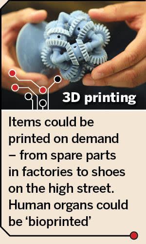 Analysis: power of 3D printing