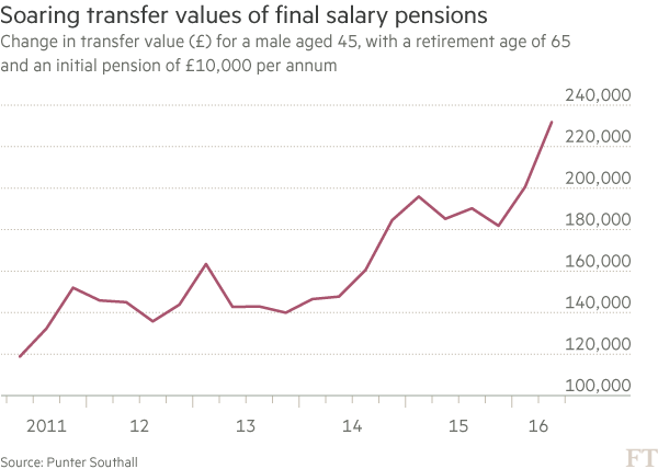 Best of Money: Should you cash in your final salary pension