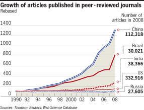peer-reviewed-journals.jpg