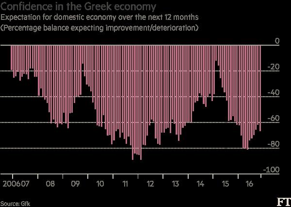 Greece chart 4