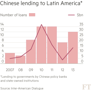 China's courtship of Latin America tested | Financial Times