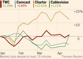 Comcast opponents hail open internet victory | Financial Times