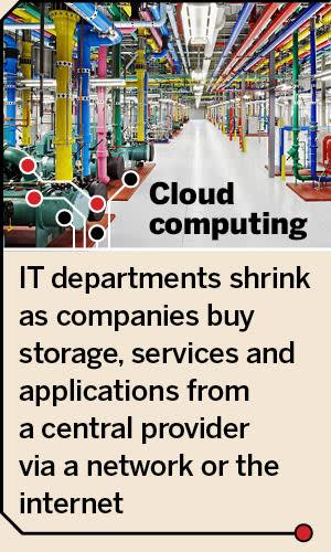 Analysis: cloud computing and centralised servers
