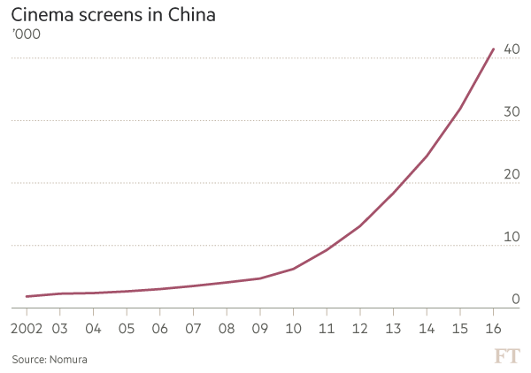 China unleashes zombie films to boost the box office