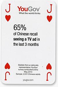 yougov survey statistics