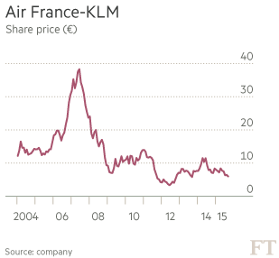 Air France bosses attacked in jobs protest | Financial Times