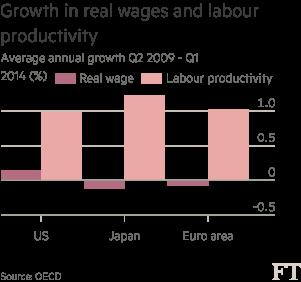 Economists chart