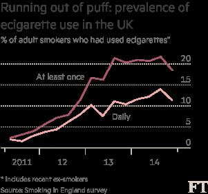 ecigarette survey data
