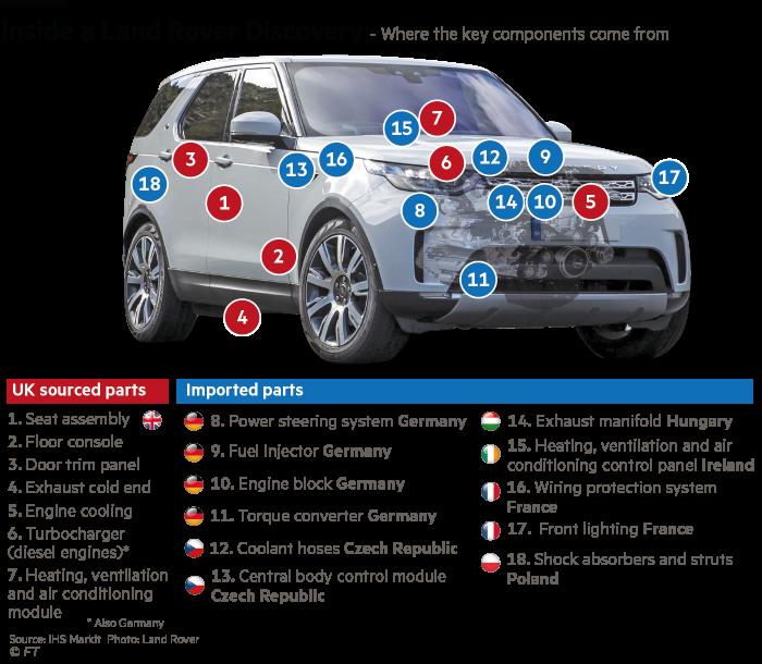 UK car parts MEDIUM