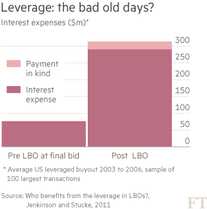 Private equity looks for life beyond the leveraged buyout