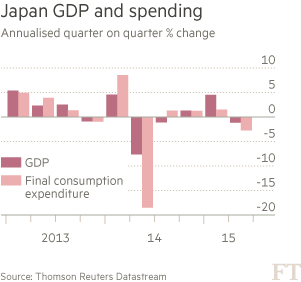 Chart: Japan GDP and spending