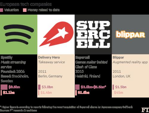 European tech: In Silicon Valley's shadow | Financial Times