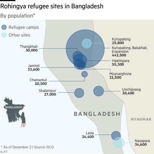 Rohingya plight in Bangladesh raises fears of radicalisation