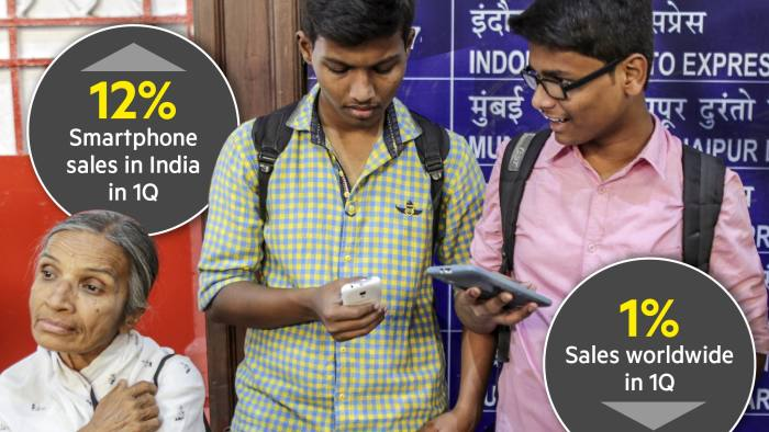 India is an increasingly important market for smartphone makers as growth flatlines or falls elsewhere
