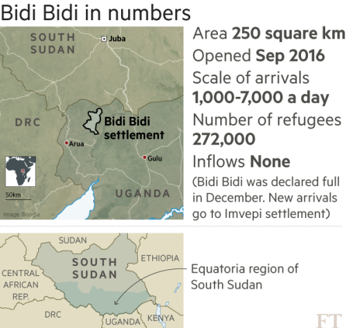 How the world's biggest refugee settlement sprang up in