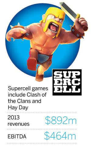 MOBILE GAMES SUPERCELL