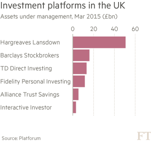 Hargreaves spreads reach with bet on wider range of services