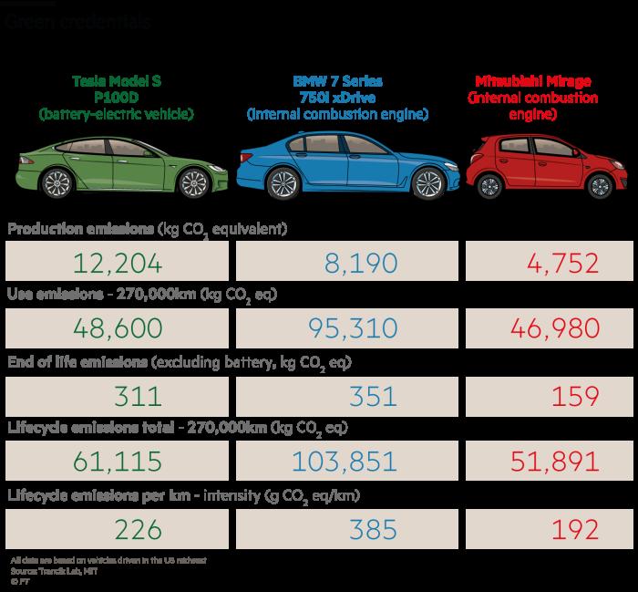 Green cars graphics