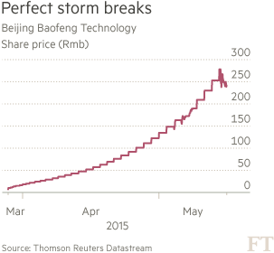 China's perfect Storm breaks | Financial Times