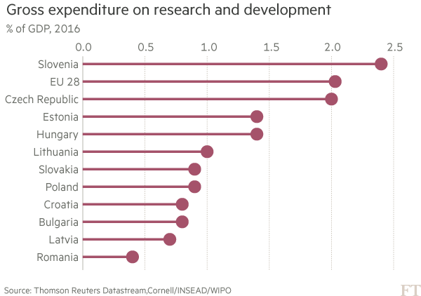 Banks' homegrown efforts dominate Poland's fintech scene   Financial