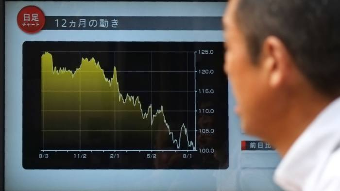A man looks at an electronic display showing the movement of foreign exchange rate over the past 12 months between the Japanese yen and the US dollar in Tokyo on August 19, 2016. In forex markets, the Japanese currency eased somewhat against the dollar, with the greenback changing hands at 100.23 yen against 99.94 yen on August 18 in New York. / AFP PHOTO / KAZUHIRO NOGIKAZUHIRO NOGI/AFP/Getty Images