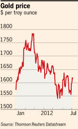 Boost for precious metals as gold shines   Financial Times