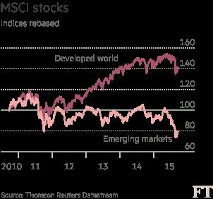 chart: MSCI stocks