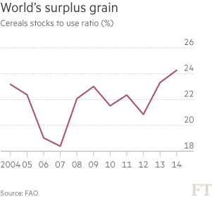 World's surplus grain