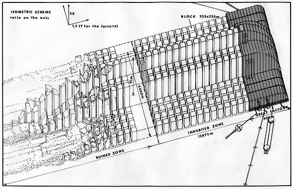 'Continuous Production Conveyor Belt City', 1971