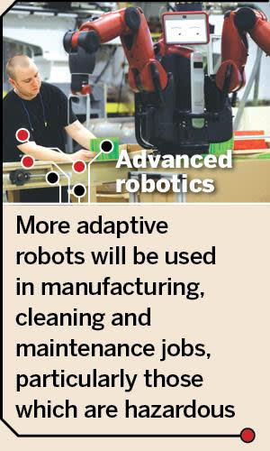 Analysis: advanced robotics