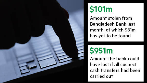 How cyber criminals targeted almost $1bn in Bangladesh Bank