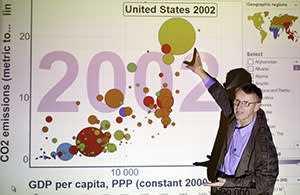 Hans Rosling in front of a data chart