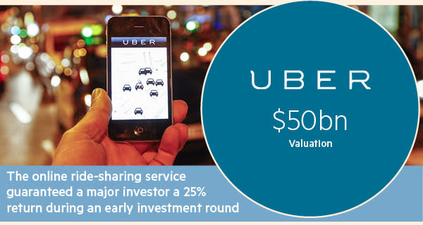 Uber is valued at $50bn and guaranteed a major investor a 25% return during an early investment round