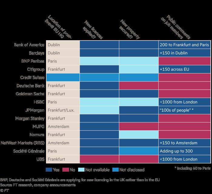 Post-Brexit banking roadmap