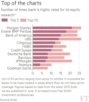 Banks race to revamp research units ahead of new European rules