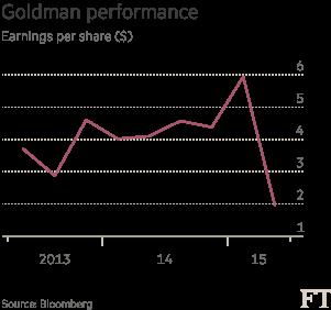 effectiveness of goldman's the refutation of