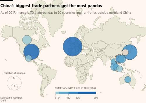 Panda politics: the hard truth about China's cuddliest
