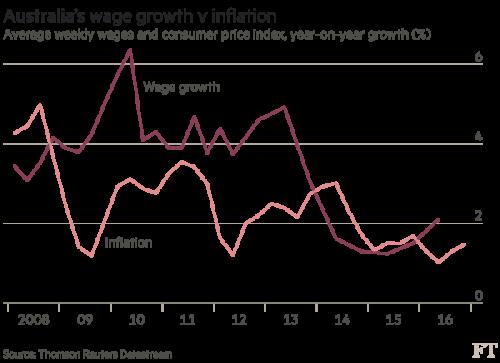 Hardliner's resurgence stirs up Australia's immigration